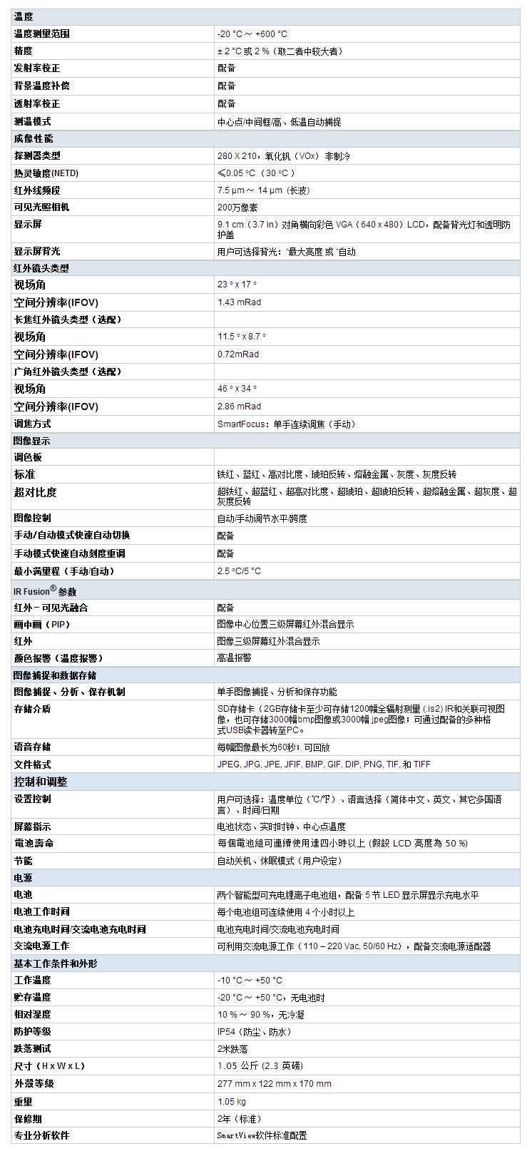Ti29 红外热像仪的技术指标及功能特点
