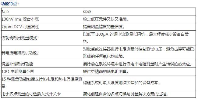 2010型7½位万用表的性能特点及应用优势